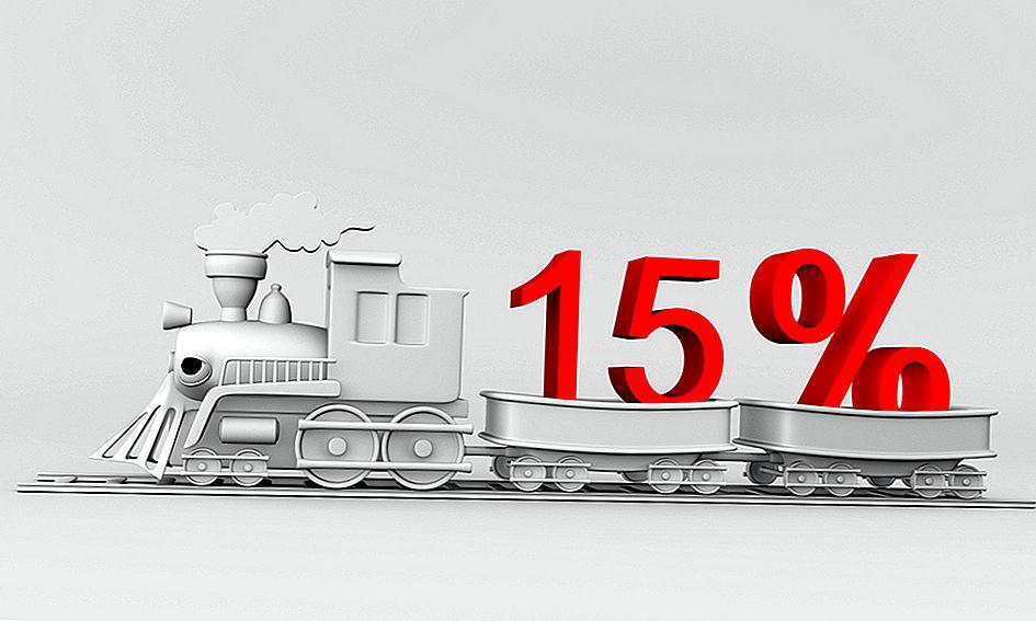 3 Tage Spezial: 15% Cashback auf IRCTC Von MobiKwik