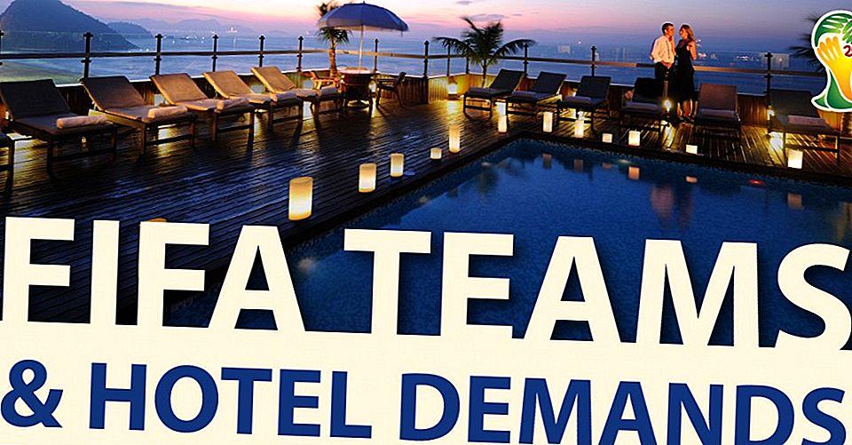 FIFA-Teams und ihre Hotelanforderungen