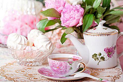 Лучшие чайные бары в Дели