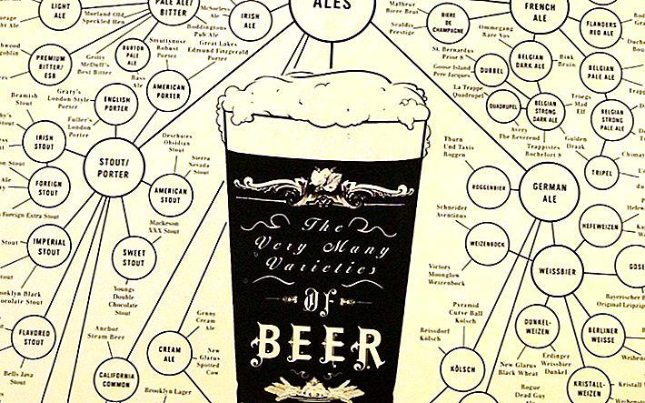 Crama de bere din San Diego