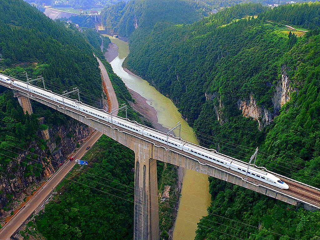 การเดินทางด้วยรถไฟความเร็วสูงที่สุดในจีน