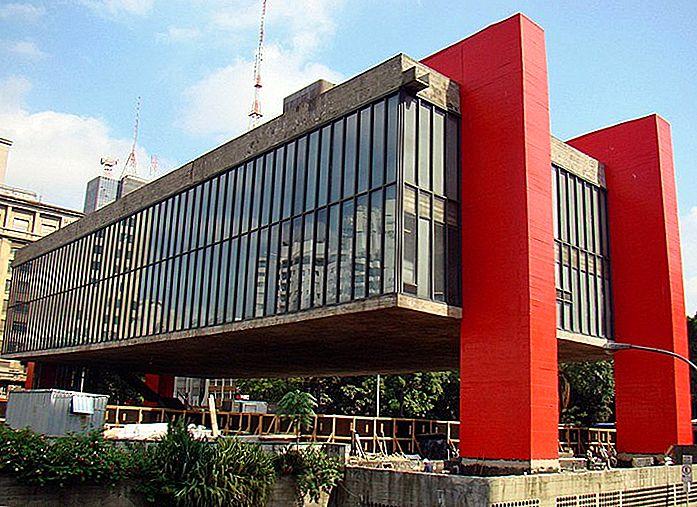 12 самых популярных туристических достопримечательностей в Сан-Паулу